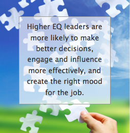 leaders with emotional intelligence