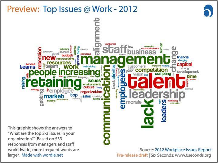 Sneak Peek: Does EQ Solve Workplace Challenges?