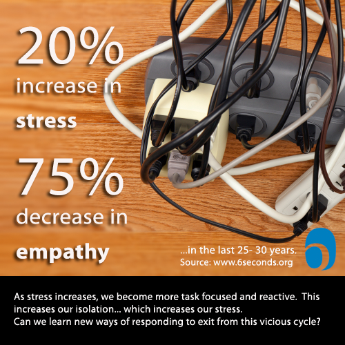 stress-article-empathy