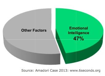 amadori-q1-graph2
