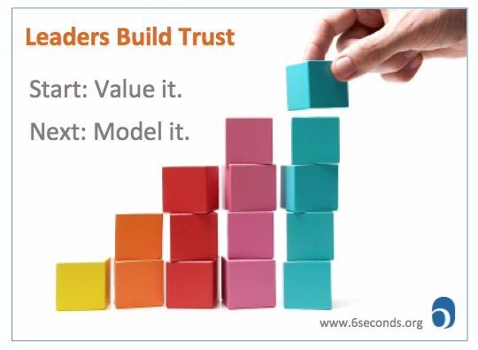 Can Leaders Build Trust?