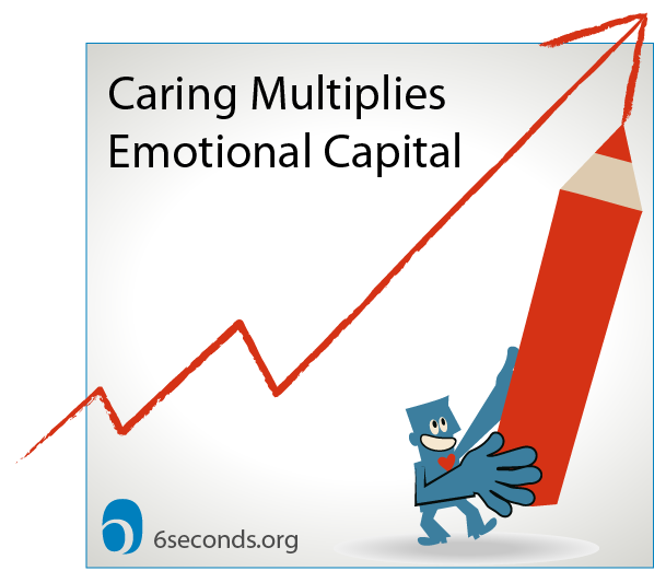 caring-multiplies