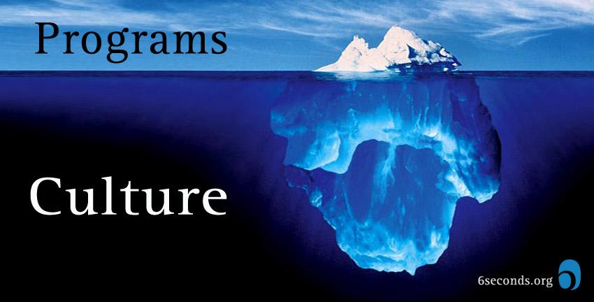 culture-iceberg