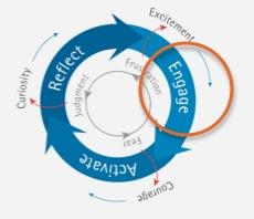 change-case-engage-phases