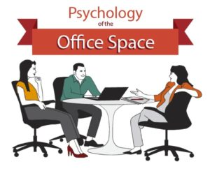 psychology-of-the-office-space-a
